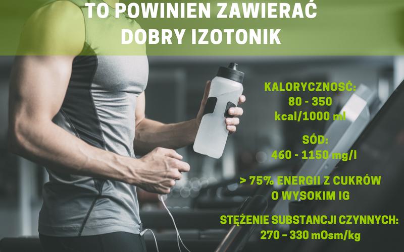CO POWINIEN ZAWIERA DOBRY IZOTONIK-