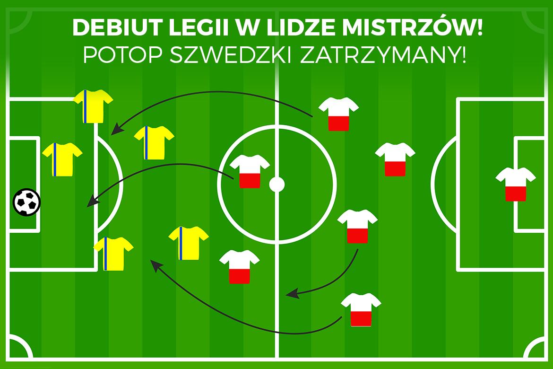 Legia w Lidze Mistrzów