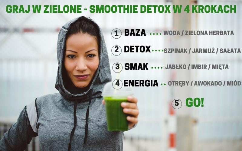 dieta oczyszczająca detox
