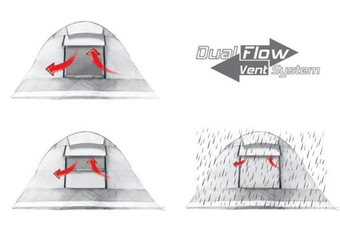 dualflow2